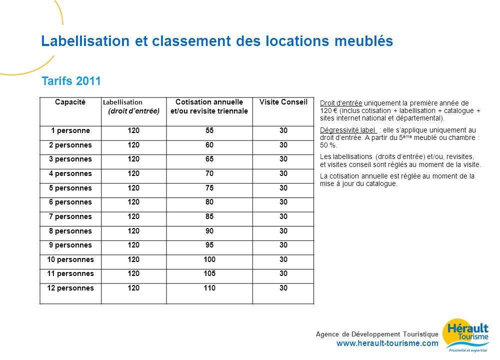Agence de D é veloppement Touristique www.herault-tourisme.com Labellisation et classement des locations meublés Droit d'entrée uniquement la première