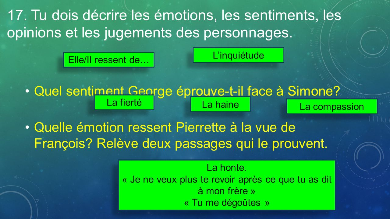 17. Tu dois décrire les émotions, les sentiments, les opinions et les jugements des personnages. Quel sentiment George éprouve-t-il face à Simone? Que