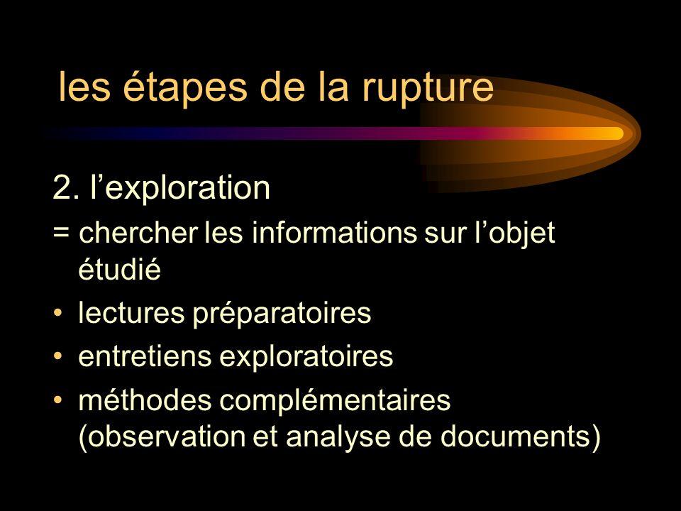 les étapes de la rupture 2. lexploration = chercher les informations sur lobjet étudié lectures préparatoires entretiens exploratoires méthodes complé