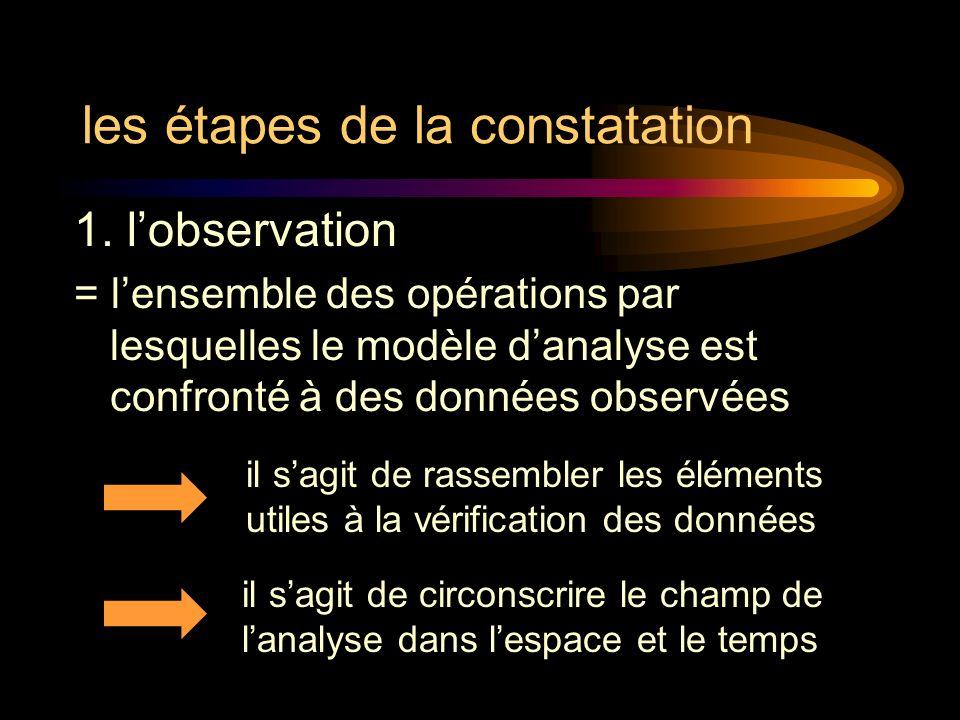 les étapes de la constatation 1. lobservation = lensemble des opérations par lesquelles le modèle danalyse est confronté à des données observées il sa