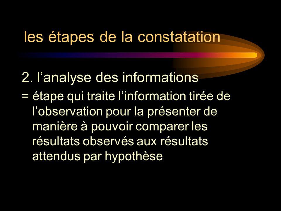 les étapes de la constatation 2. lanalyse des informations = étape qui traite linformation tirée de lobservation pour la présenter de manière à pouvoi