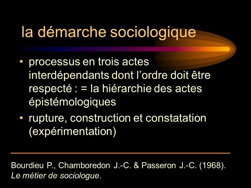 la démarche sociologique processus en trois actes interdépendants dont lordre doit être respecté : = la hiérarchie des actes épistémologiques rupture,