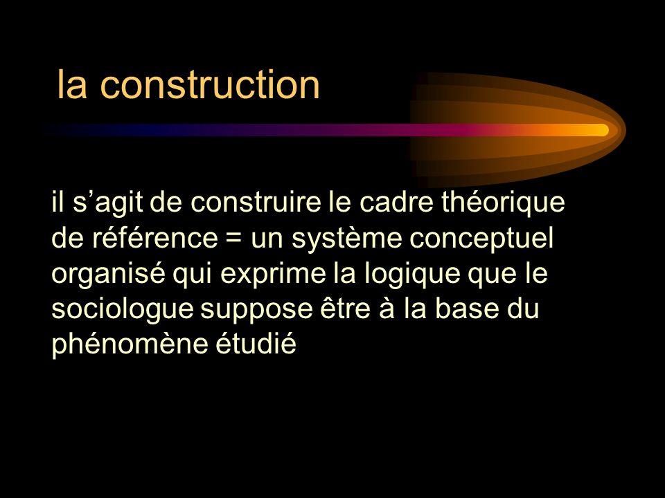 la construction il sagit de construire le cadre théorique de référence = un système conceptuel organisé qui exprime la logique que le sociologue suppose être à la base du phénomène étudié