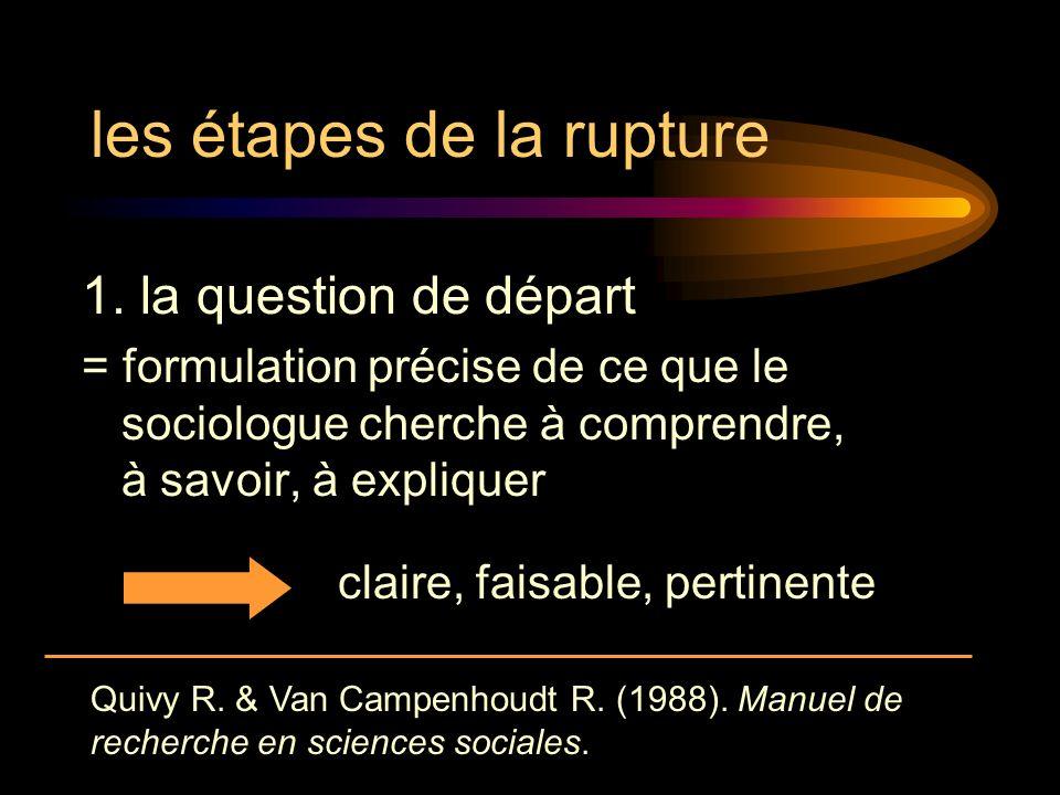 les étapes de la rupture 1. la question de départ = formulation précise de ce que le sociologue cherche à comprendre, à savoir, à expliquer Quivy R. &