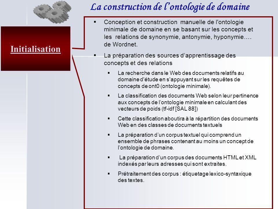 La construction de lontologie de domaine Initialisation Conception et construction manuelle de l'ontologie minimale de domaine en se basant sur les co