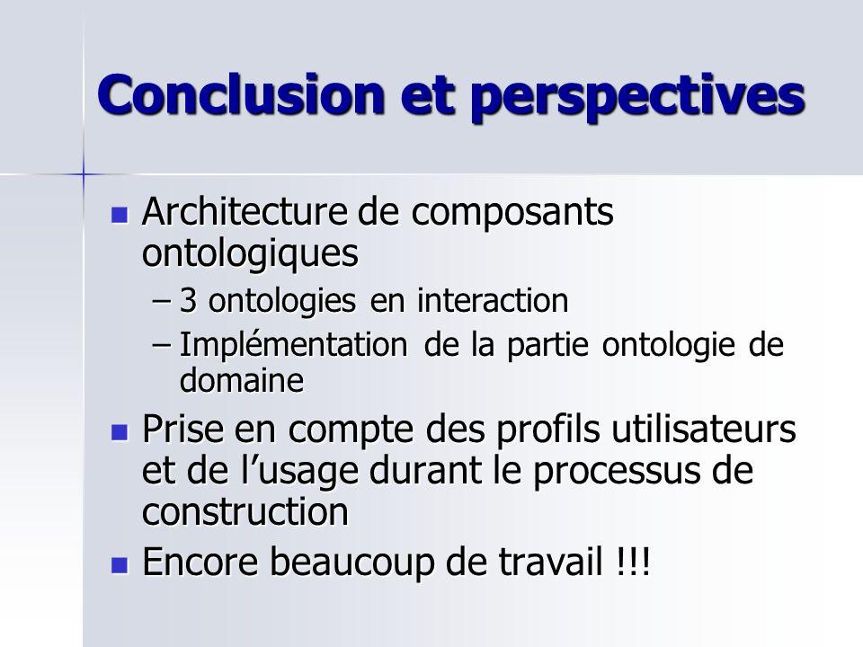 Conclusion et perspectives Architecture de composants ontologiques Architecture de composants ontologiques –3 ontologies en interaction –Implémentatio