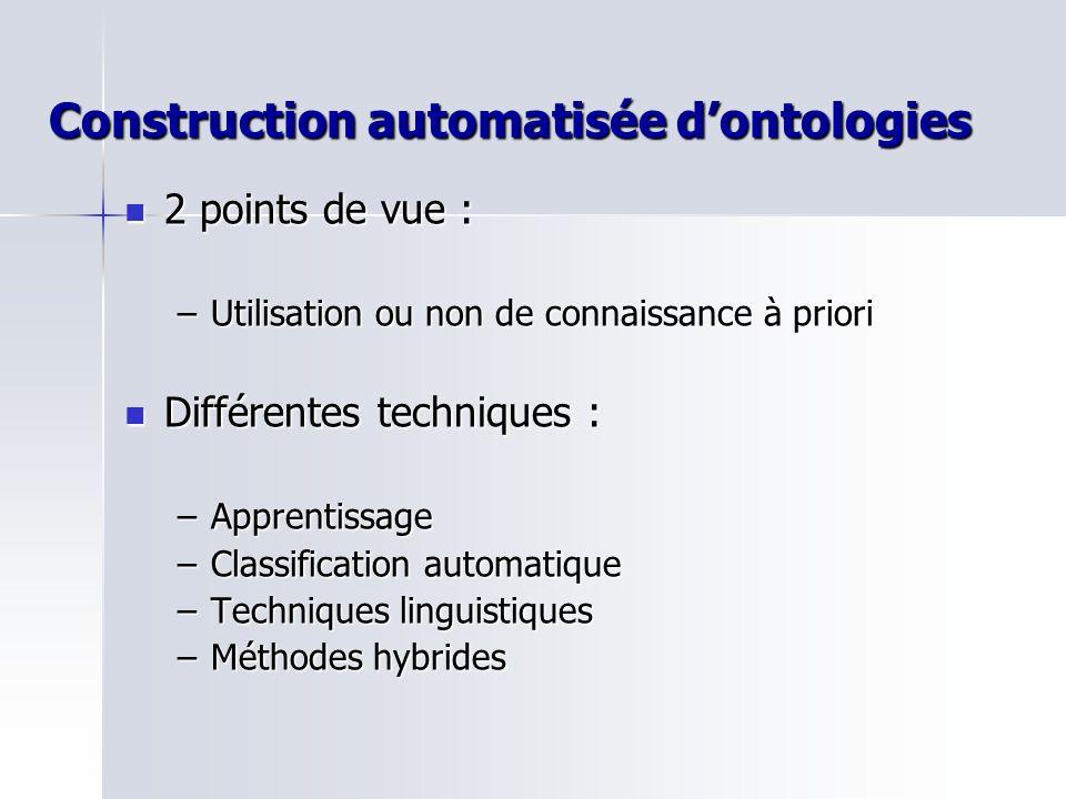 Construction automatisée dontologies 2 points de vue : 2 points de vue : –Utilisation ou non de connaissance à priori Différentes techniques : Différentes techniques : –Apprentissage –Classification automatique –Techniques linguistiques –Méthodes hybrides