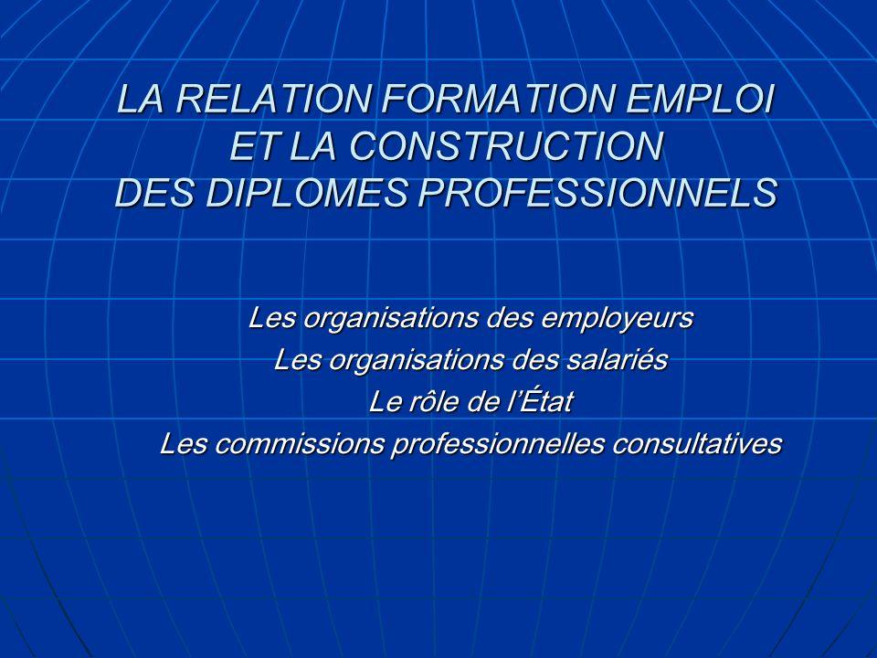 LA RELATION FORMATION EMPLOI ET LA CONSTRUCTION DES DIPLOMES PROFESSIONNELS Les organisations des employeurs Les organisations des salariés Le rôle de