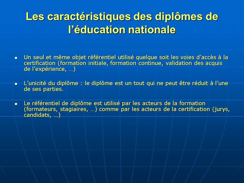 Les caractéristiques des diplômes de léducation nationale Un seul et même objet référentiel utilisé quelque soit les voies daccès à la certification (
