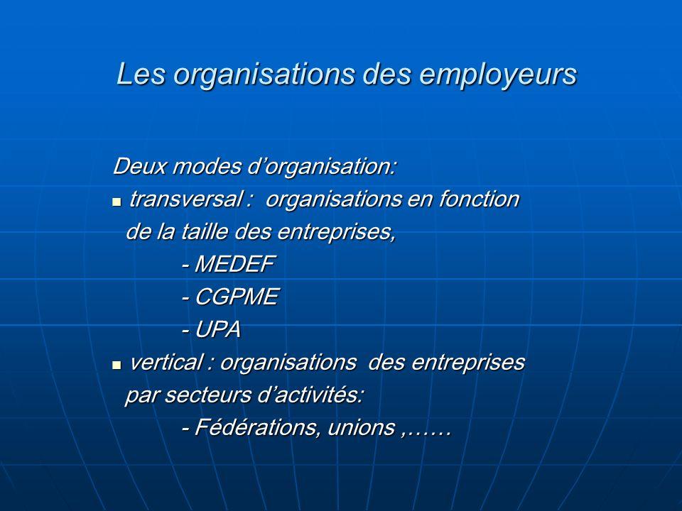 Les organisations des employeurs Deux modes dorganisation: transversal : organisations en fonction transversal : organisations en fonction de la taill