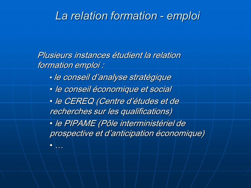 La relation formation - emploi Plusieurs instances étudient la relation formation emploi : le conseil danalyse stratégique le conseil danalyse stratég