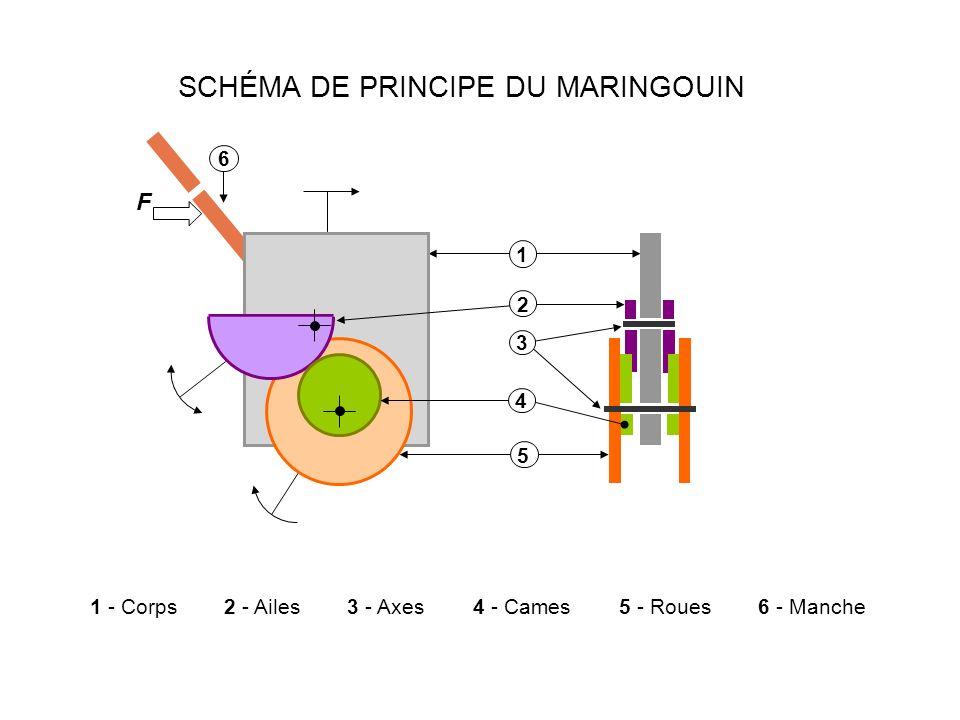 SCHÉMA DE PRINCIPE DU MARINGOUIN F 6 6 - Manche 1 - Corps 1 5 5 - Roues 2 - Ailes 2 4 - Cames 4 3 - Axes 3