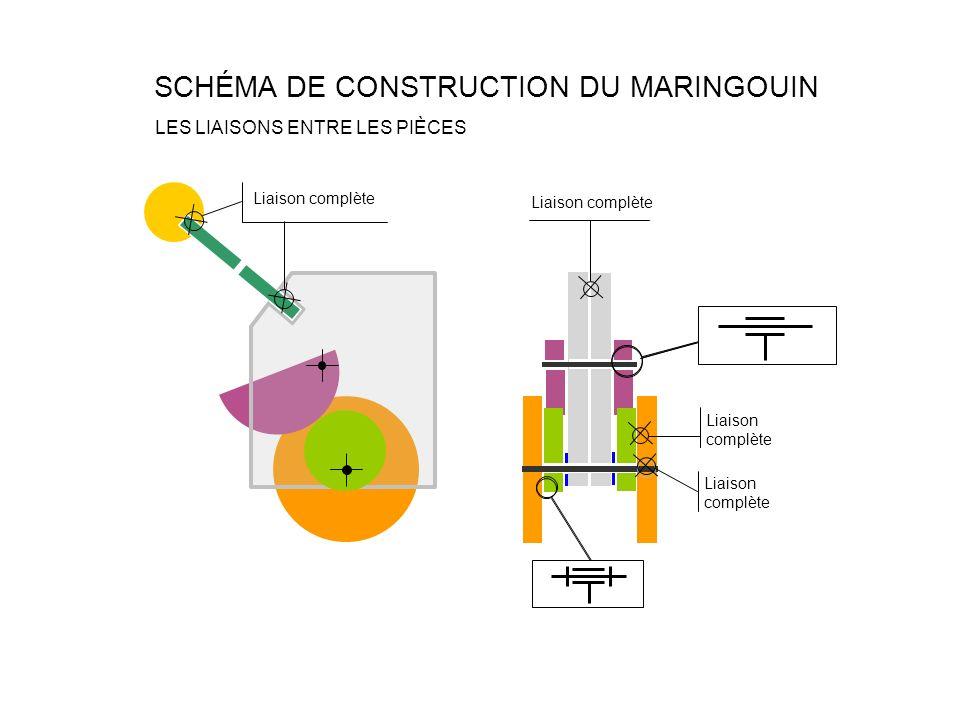 SCHÉMA DE CONSTRUCTION DU MARINGOUIN LES LIAISONS ENTRE LES PIÈCES Pièces libres en translation et en rotation Liaison complète Pièces liées en transl
