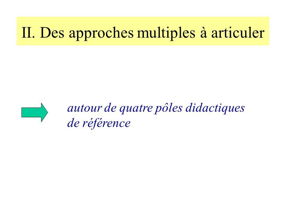 II. Des approches multiples à articuler autour de quatre pôles didactiques de référence
