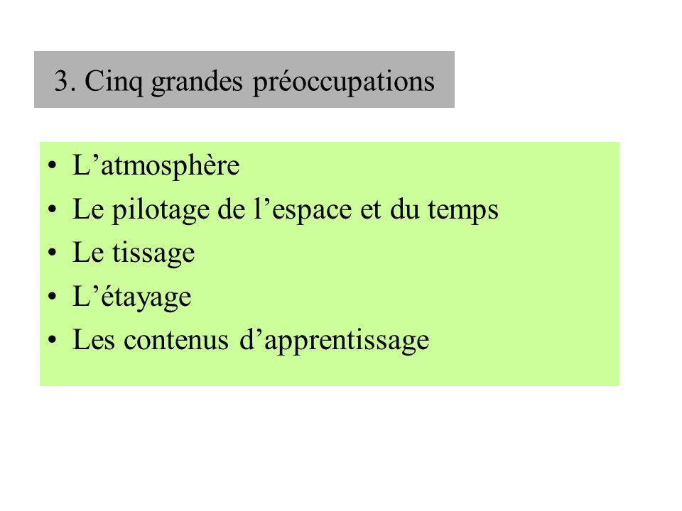 3. Cinq grandes préoccupations Latmosphère Le pilotage de lespace et du temps Le tissage Létayage Les contenus dapprentissage