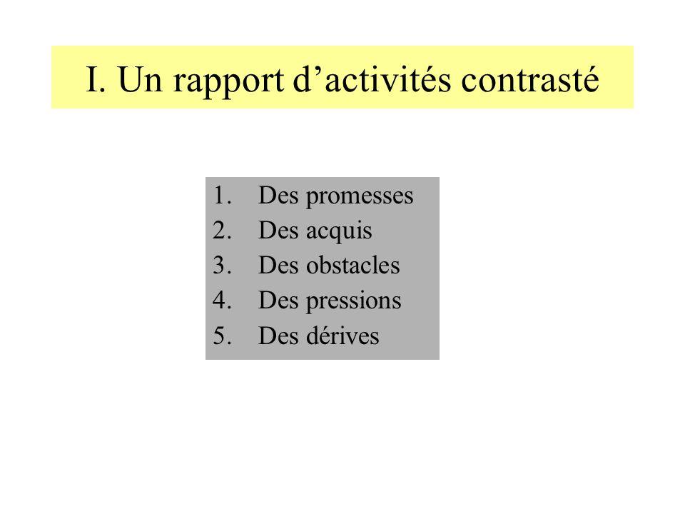 I. Un rapport dactivités contrasté 1.Des promesses 2.Des acquis 3.Des obstacles 4.Des pressions 5.Des dérives