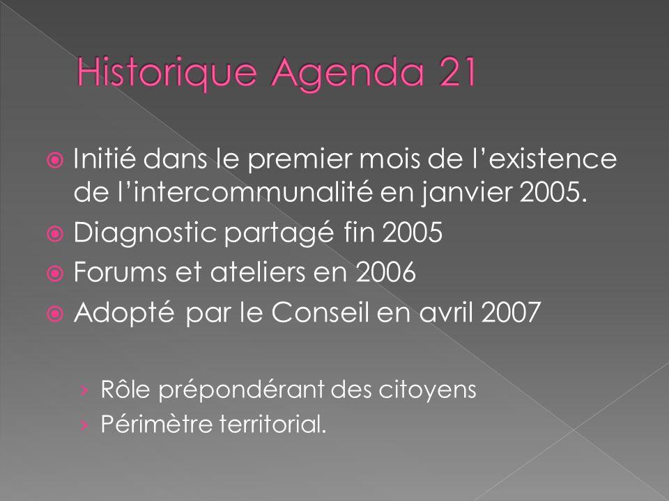 Initié dans le premier mois de lexistence de lintercommunalité en janvier 2005. Diagnostic partagé fin 2005 Forums et ateliers en 2006 Adopté par le C