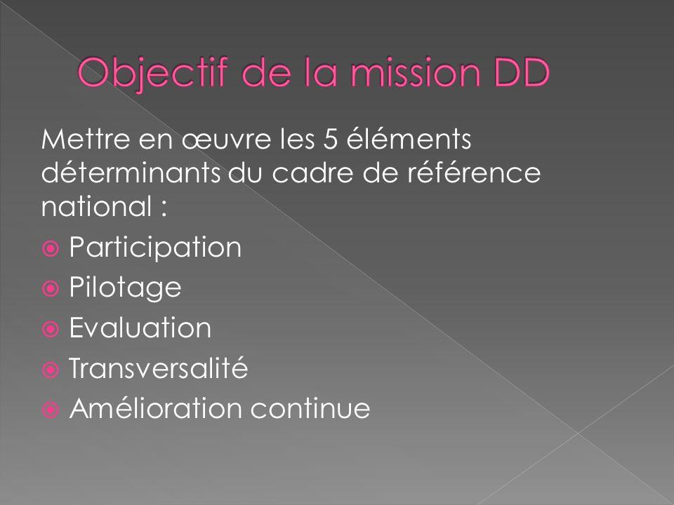 Mettre en œuvre les 5 éléments déterminants du cadre de référence national : Participation Pilotage Evaluation Transversalité Amélioration continue