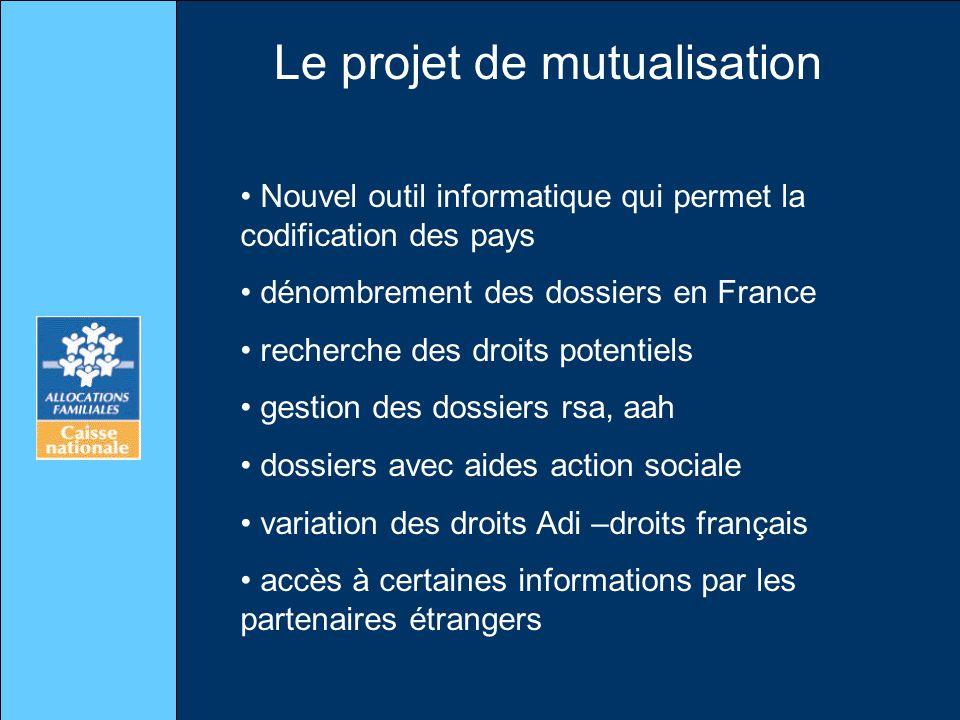Le projet de mutualisation Nouvel outil informatique qui permet la codification des pays dénombrement des dossiers en France recherche des droits pote