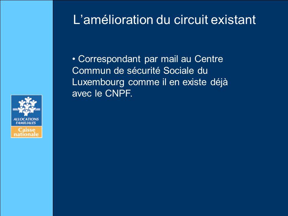Lamélioration du circuit existant Correspondant par mail au Centre Commun de sécurité Sociale du Luxembourg comme il en existe déjà avec le CNPF.