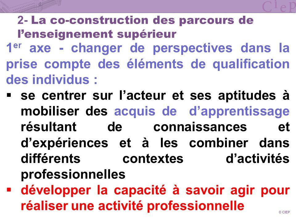 © CIEP 2- La co-construction des parcours de lenseignement supérieur 1 er axe - changer de perspectives dans la prise compte des éléments de qualifica