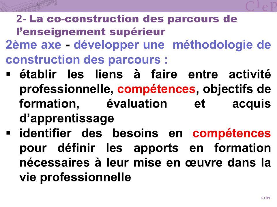 © CIEP 2- La co-construction des parcours de lenseignement supérieur 2ème axe - développer une méthodologie de construction des parcours : établir les