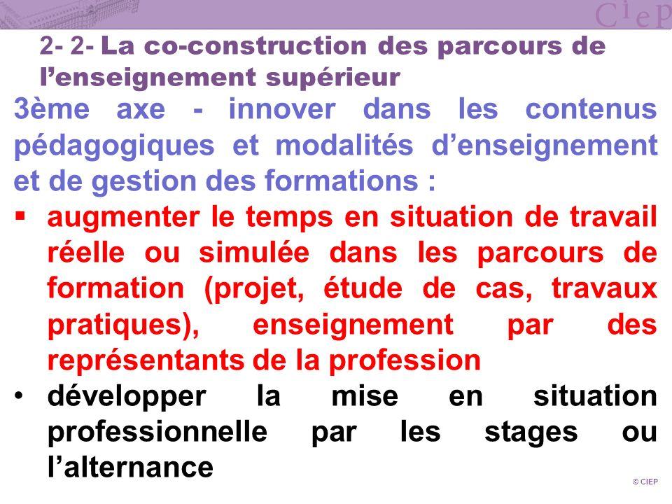 © CIEP 2- 2- La co-construction des parcours de lenseignement supérieur 3ème axe - innover dans les contenus pédagogiques et modalités denseignement e
