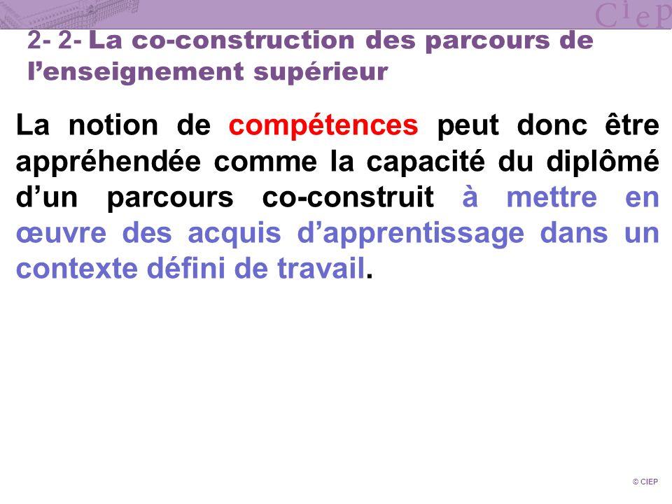 © CIEP 2- 2- La co-construction des parcours de lenseignement supérieur La notion de compétences peut donc être appréhendée comme la capacité du diplô