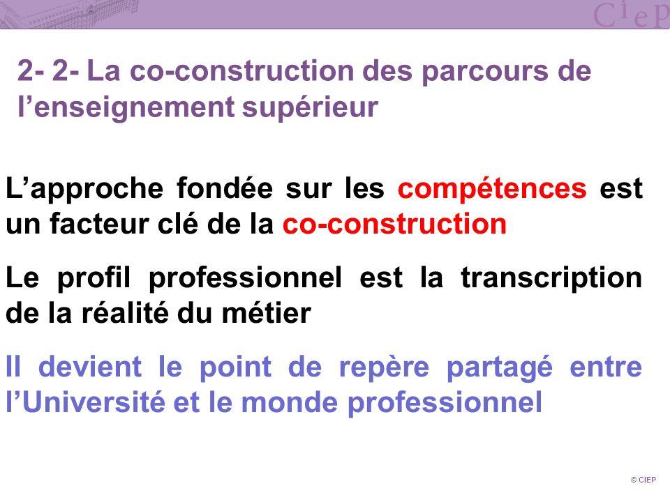 © CIEP 2- 2- La co-construction des parcours de lenseignement supérieur Lapproche fondée sur les compétences est un facteur clé de la co-construction