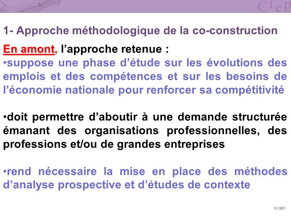 1- Approche méthodologique de la co-construction © CIEP En amont En amont, lapproche retenue : suppose une phase détude sur les évolutions des emplois