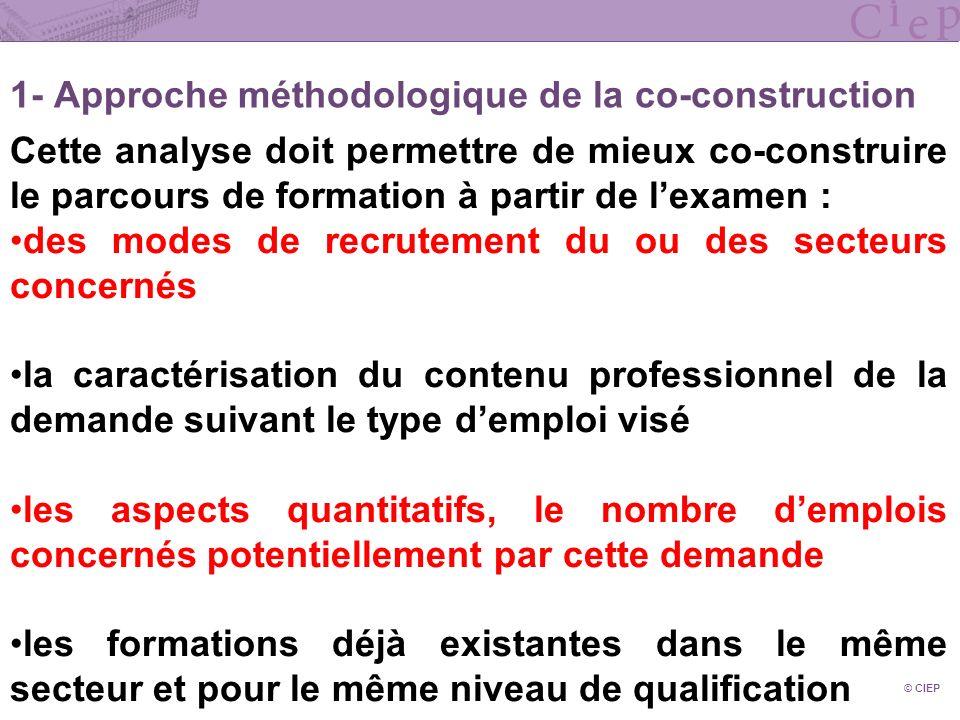 1- Approche méthodologique de la co-construction © CIEP Cette analyse doit permettre de mieux co-construire le parcours de formation à partir de lexam