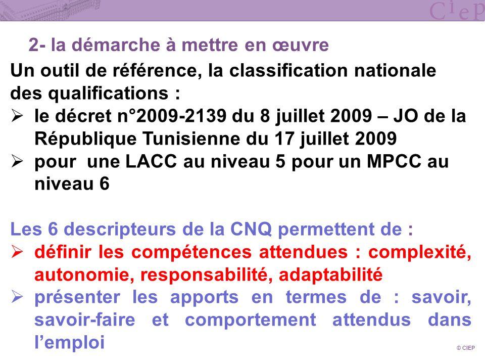 © CIEP 2- la démarche à mettre en œuvre Un outil de référence, la classification nationale des qualifications : le décret n°2009-2139 du 8 juillet 200