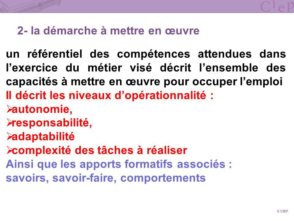 © CIEP 2- la démarche à mettre en œuvre un référentiel des compétences attendues dans lexercice du métier visé décrit lensemble des capacités à mettre