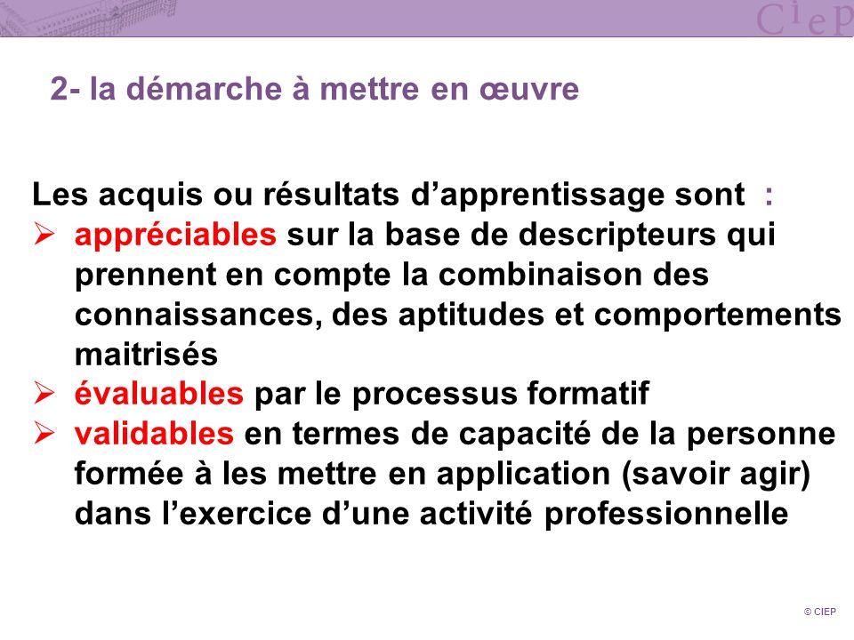 © CIEP 2- la démarche à mettre en œuvre Les acquis ou résultats dapprentissage sont : appréciables sur la base de descripteurs qui prennent en compte
