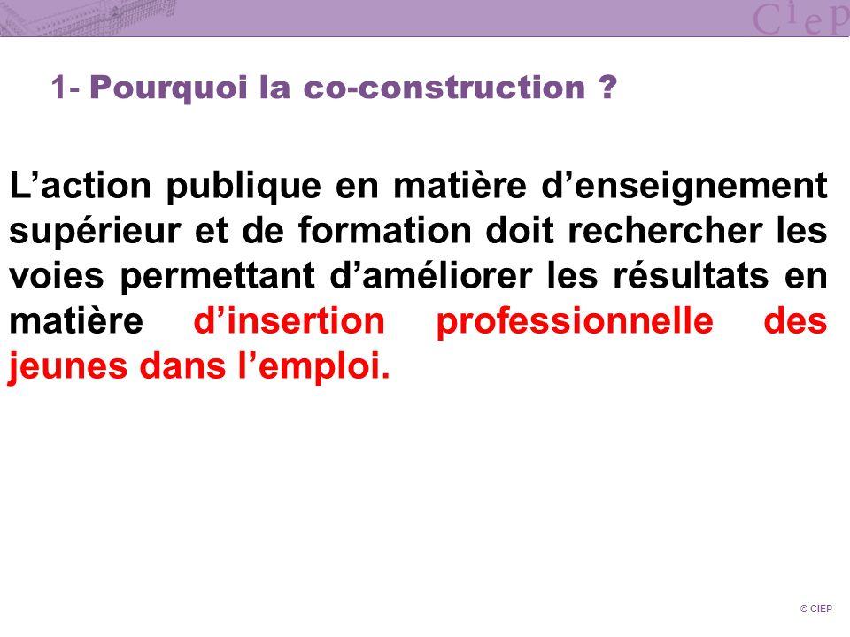 © CIEP 1- Pourquoi la co-construction .