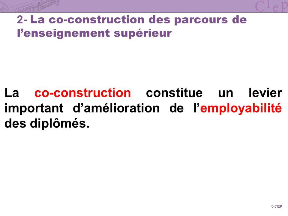 © CIEP 2- La co-construction des parcours de lenseignement supérieur La co-construction constitue un levier important damélioration de lemployabilité