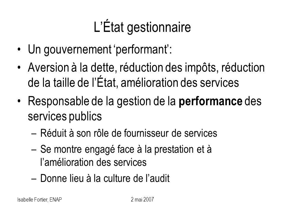 Isabelle Fortier, ENAP2 mai 2007 LÉtat gestionnaire Un gouvernement performant: Aversion à la dette, réduction des impôts, réduction de la taille de l