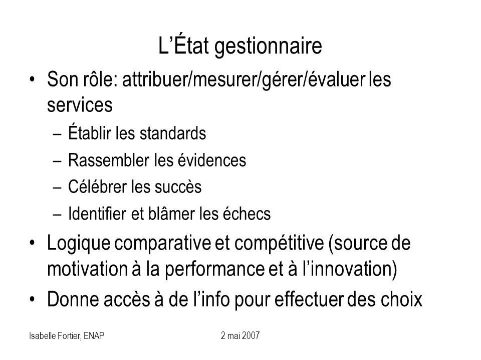 Isabelle Fortier, ENAP2 mai 2007 LÉtat gestionnaire Son rôle: attribuer/mesurer/gérer/évaluer les services –Établir les standards –Rassembler les évid