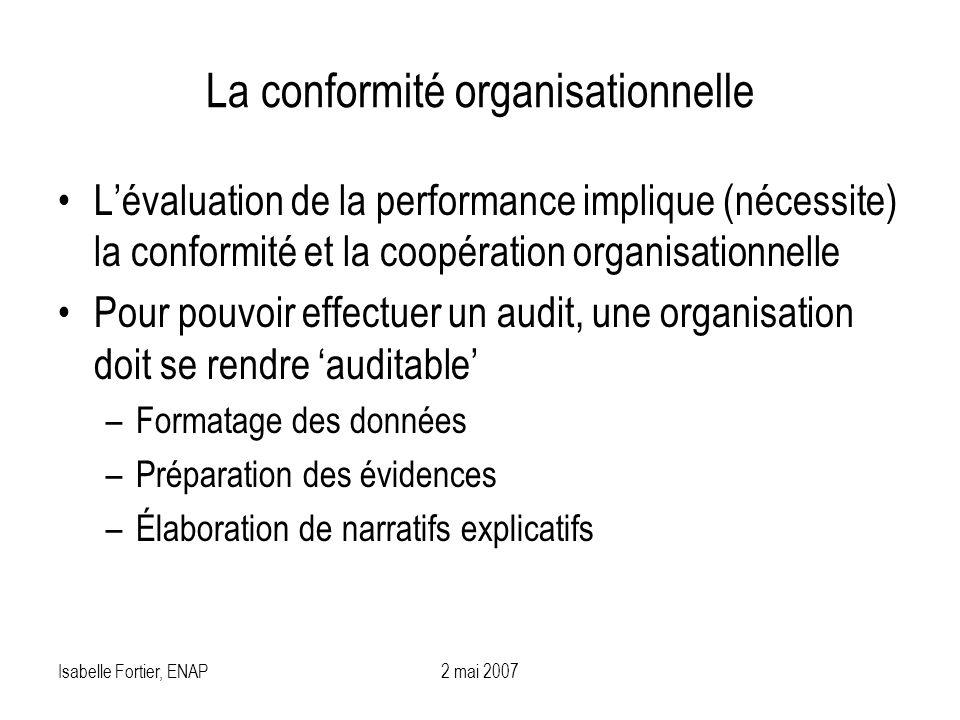 Isabelle Fortier, ENAP2 mai 2007 La conformité organisationnelle Lévaluation de la performance implique (nécessite) la conformité et la coopération or