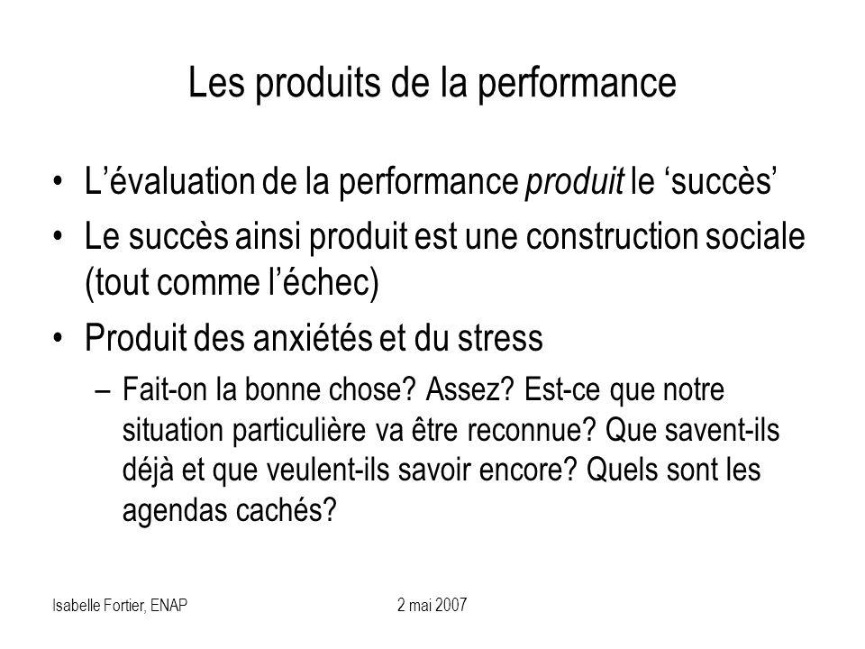 Isabelle Fortier, ENAP2 mai 2007 Les produits de la performance Lévaluation de la performance produit le succès Le succès ainsi produit est une constr