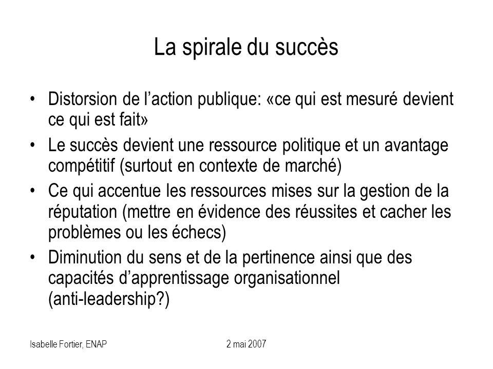 Isabelle Fortier, ENAP2 mai 2007 La spirale du succès Distorsion de laction publique: «ce qui est mesuré devient ce qui est fait» Le succès devient un