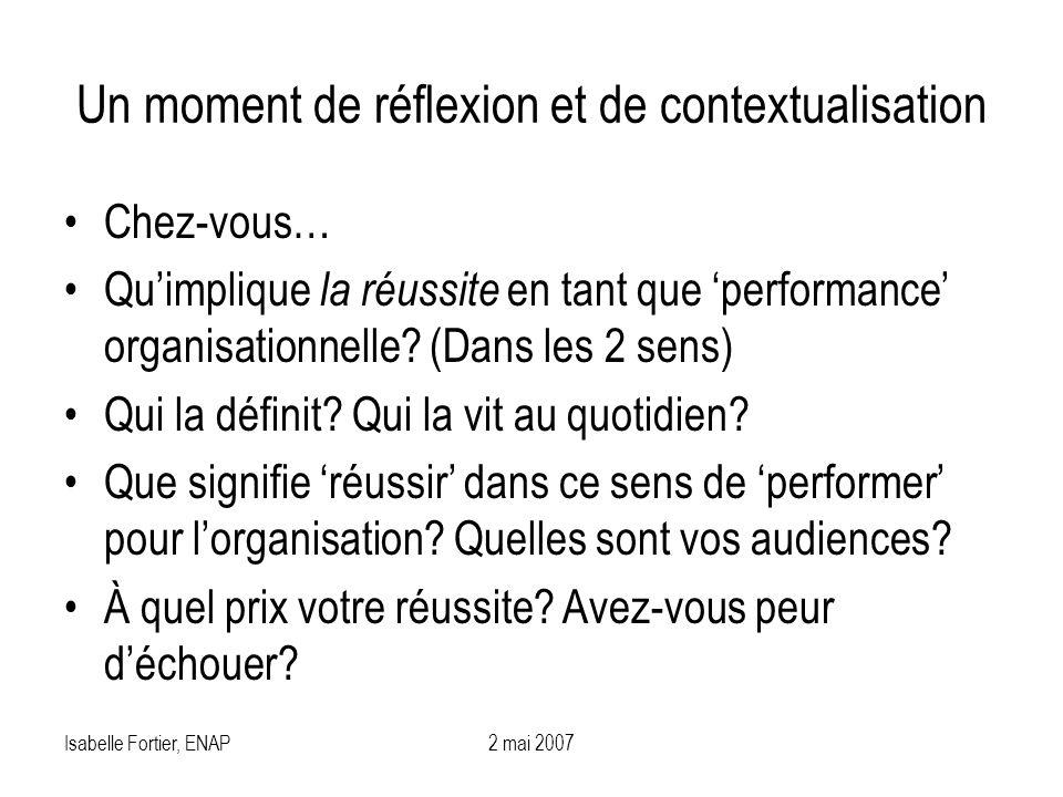 Isabelle Fortier, ENAP2 mai 2007 Un moment de réflexion et de contextualisation Chez-vous… Quimplique la réussite en tant que performance organisation