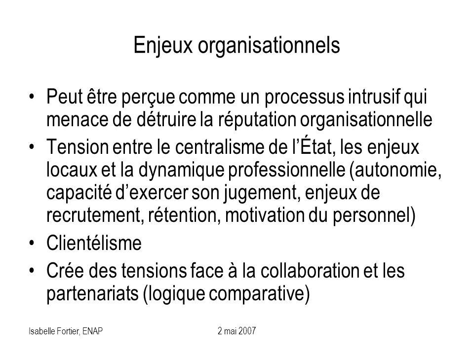 Isabelle Fortier, ENAP2 mai 2007 Enjeux organisationnels Peut être perçue comme un processus intrusif qui menace de détruire la réputation organisatio