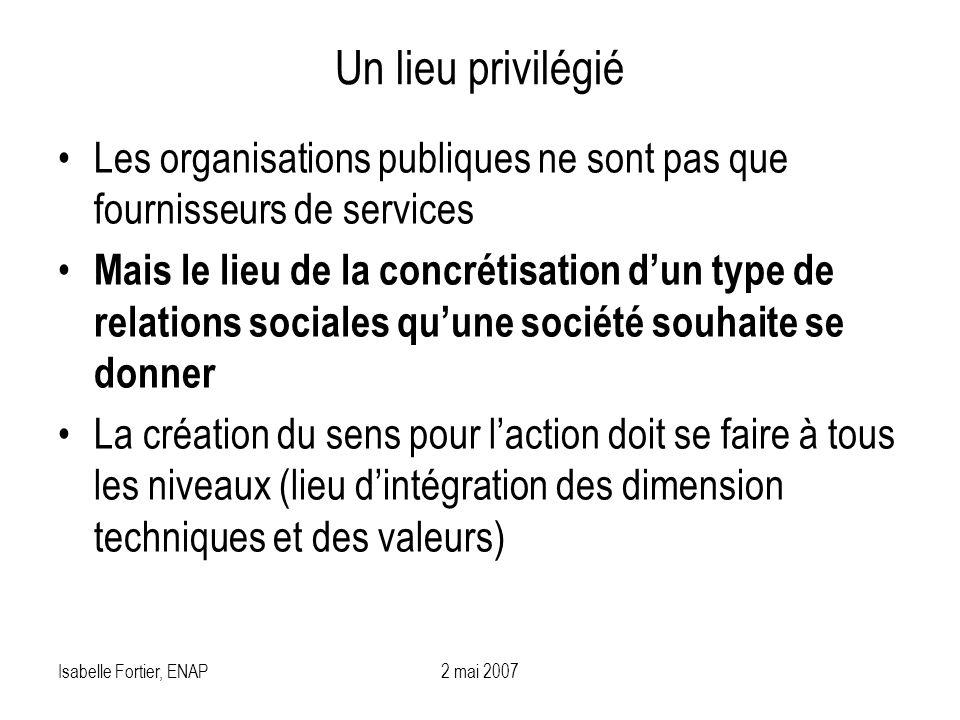 Isabelle Fortier, ENAP2 mai 2007 Un lieu privilégié Les organisations publiques ne sont pas que fournisseurs de services Mais le lieu de la concrétisa
