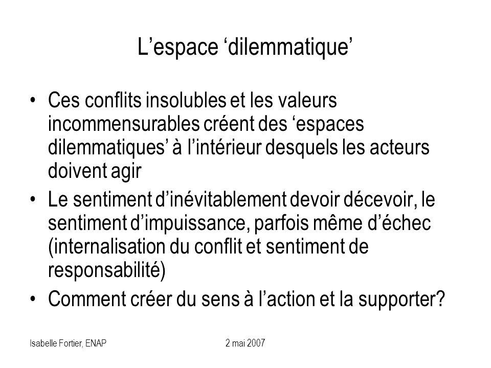 Isabelle Fortier, ENAP2 mai 2007 Lespace dilemmatique Ces conflits insolubles et les valeurs incommensurables créent des espaces dilemmatiques à linté