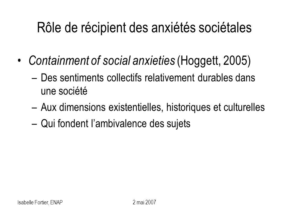 Isabelle Fortier, ENAP2 mai 2007 Rôle de récipient des anxiétés sociétales Containment of social anxieties (Hoggett, 2005) –Des sentiments collectifs