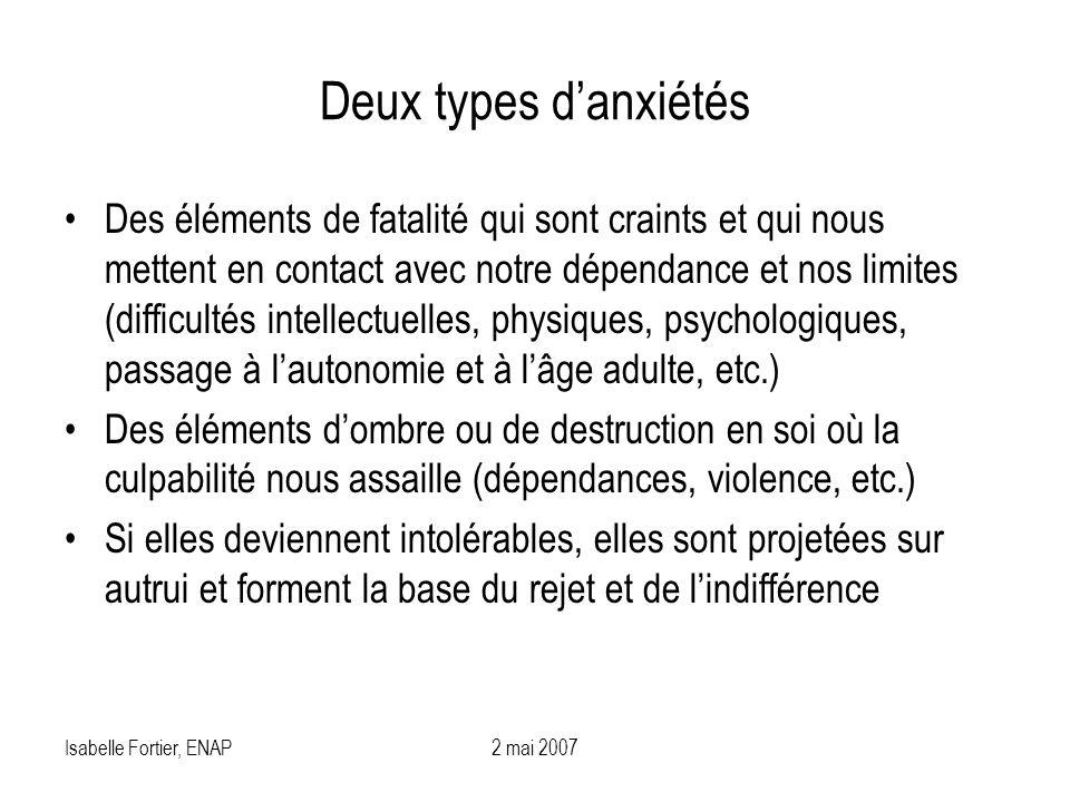 Isabelle Fortier, ENAP2 mai 2007 Deux types danxiétés Des éléments de fatalité qui sont craints et qui nous mettent en contact avec notre dépendance e