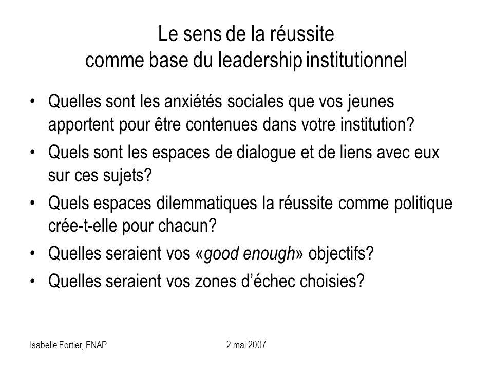 Isabelle Fortier, ENAP2 mai 2007 Le sens de la réussite comme base du leadership institutionnel Quelles sont les anxiétés sociales que vos jeunes appo