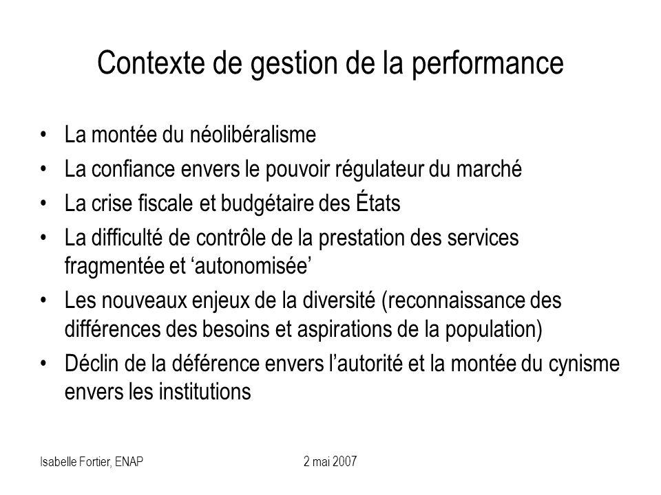 Isabelle Fortier, ENAP2 mai 2007 Contexte de gestion de la performance La montée du néolibéralisme La confiance envers le pouvoir régulateur du marché
