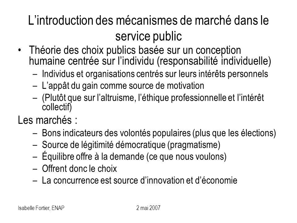 Isabelle Fortier, ENAP2 mai 2007 Lintroduction des mécanismes de marché dans le service public Théorie des choix publics basée sur un conception humai